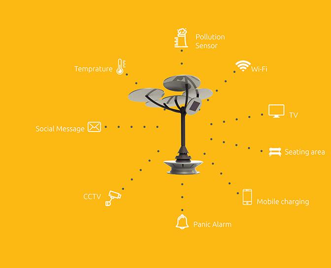 Solar-Hub-Features